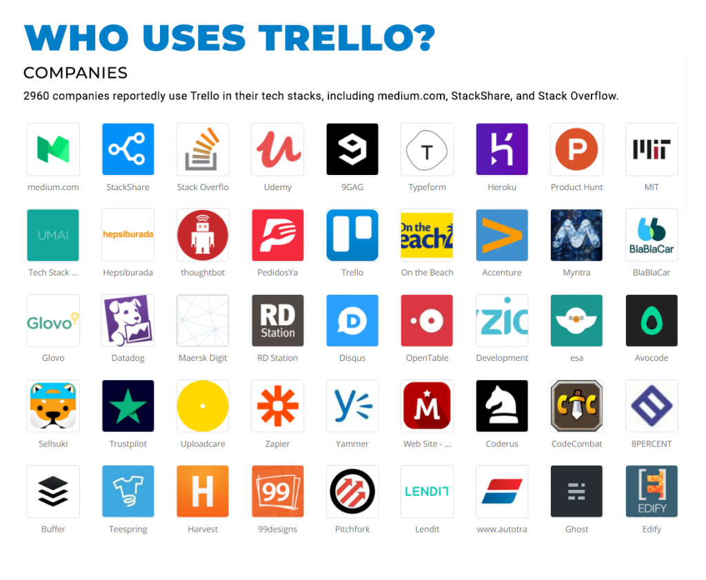 Here are some other companies choosing Trello for their project management over Asana.