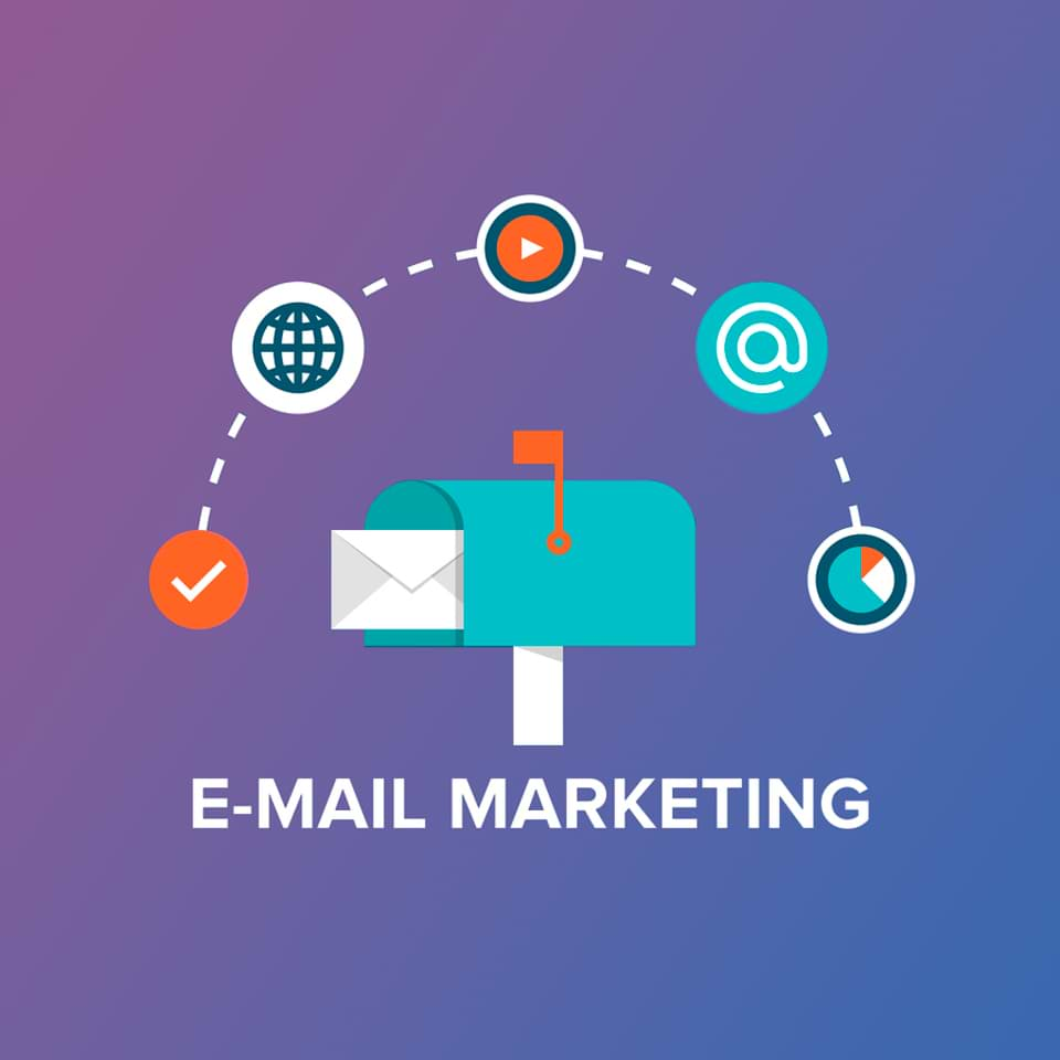 Email marketing feature of Squarespace vs. Shopify