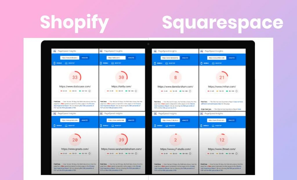 SEO and page speed for Shopify and Squarespace