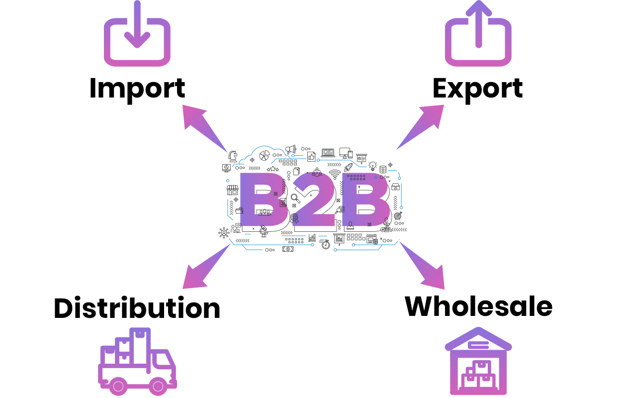 Alibaba vs Aliexpress: B2B model is made for Importing, exporting, distribution and wholesale