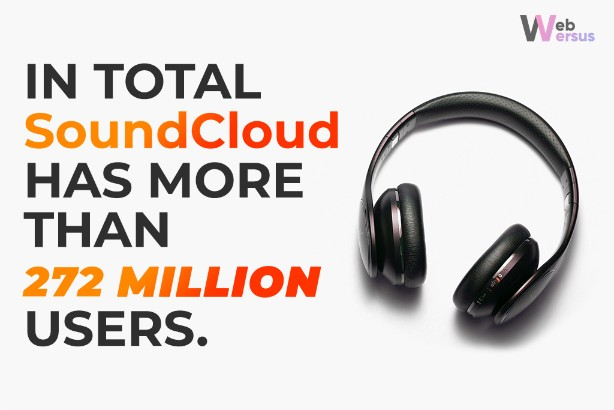 number of users on SoundCloud