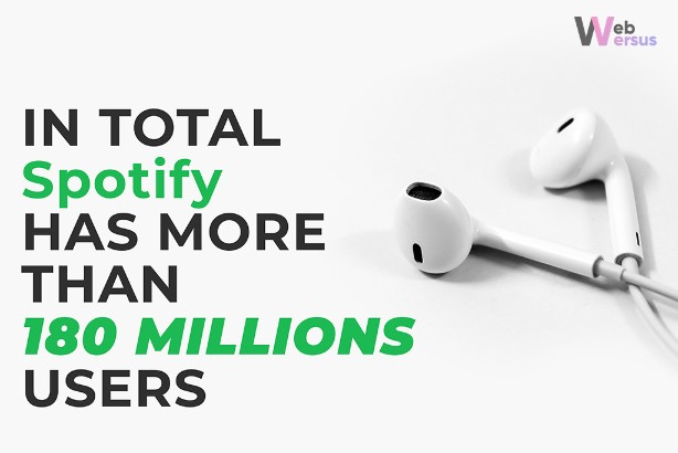 number of users on spotify